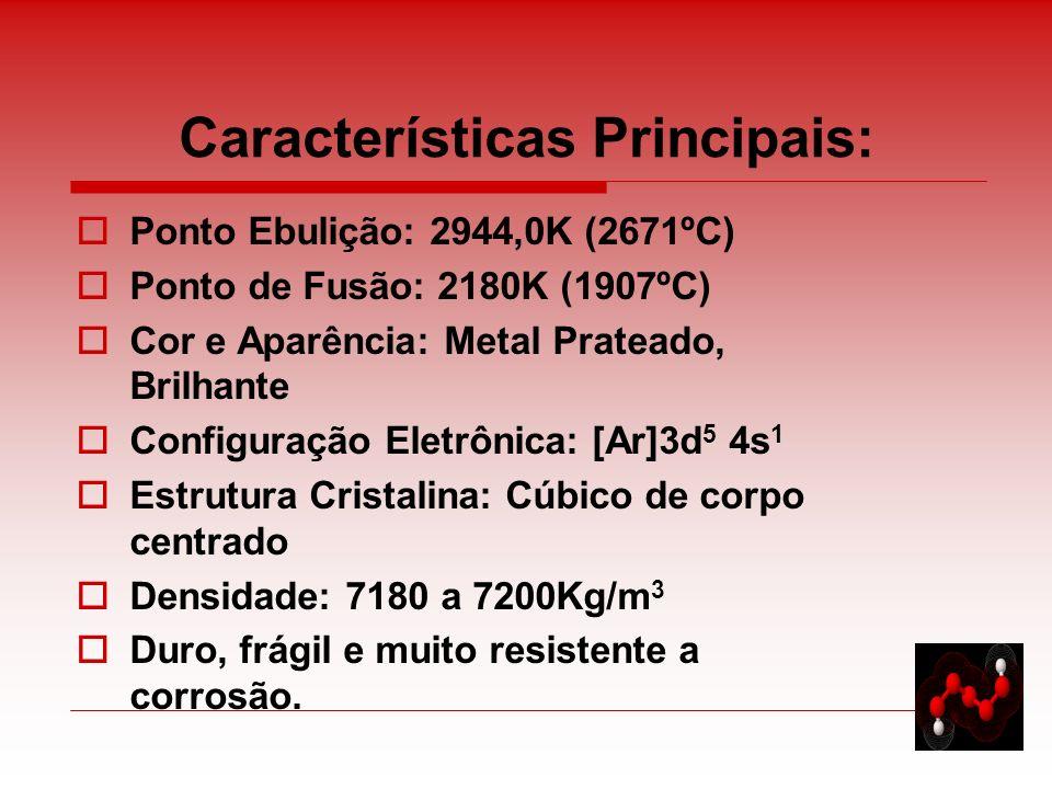 Características Principais: Ponto Ebulição: 2944,0K (2671ºC) Ponto de Fusão: 2180K (1907ºC) Cor e Aparência: Metal Prateado, Brilhante Configuração El