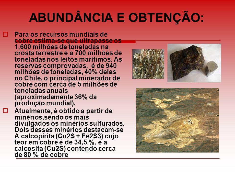 ABUNDÂNCIA E OBTENÇÃO: Para os recursos mundiais de cobre estima-se que ultrapasse os 1.600 milhões de toneladas na crosta terrestre e a 700 milhões d