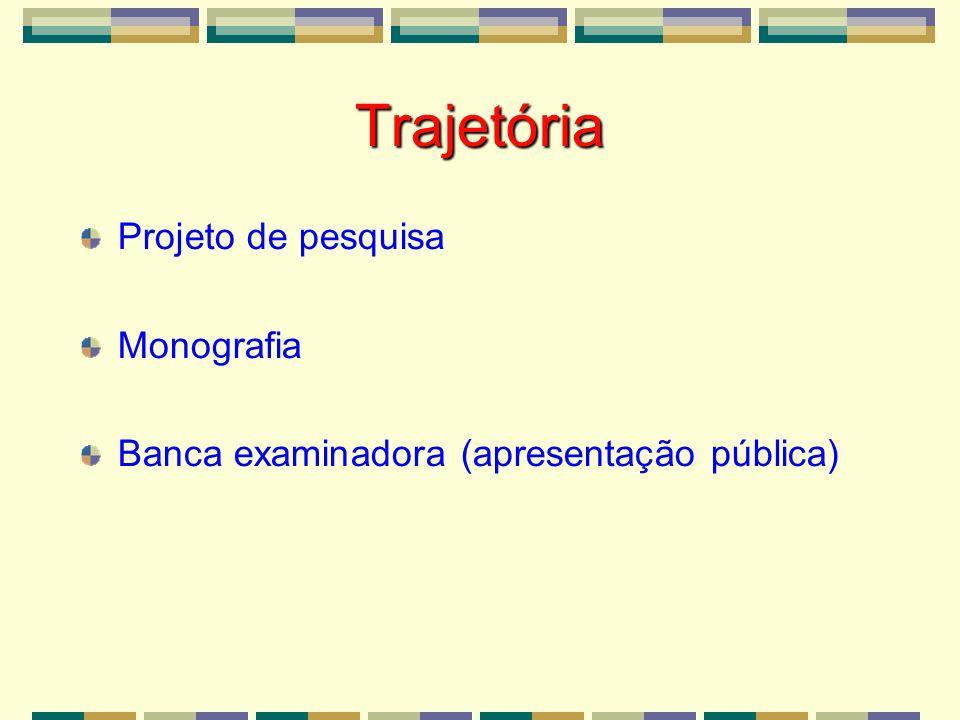 Trajetória Projeto de pesquisa Monografia Banca examinadora (apresentação pública)