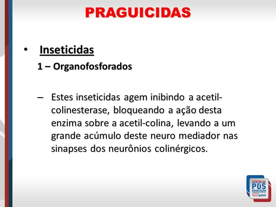 PRAGUICIDAS Inseticidas Inseticidas 1 – Organofosforados – Estes inseticidas agem inibindo a acetil- colinesterase, bloqueando a ação desta enzima sob