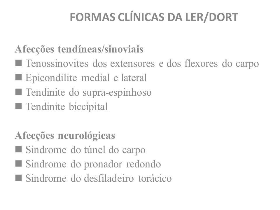 FORMAS CLÍNICAS DA LER/DORT Afecções tendíneas/sinoviais Tenossinovites dos extensores e dos flexores do carpo Epicondilite medial e lateral Tendinite