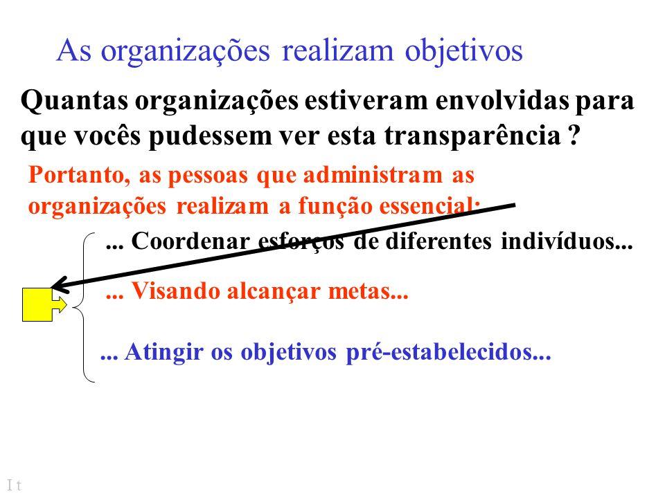 I t Por que as organizações e os administradores são necessários? Manchetes nos jornais diários Déficit da balança comercial é crescente; Importações