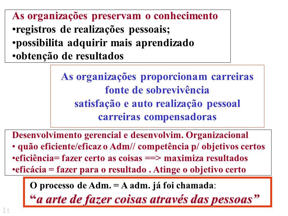 I t Administração é o processo de : Organizar... Planejar... Liderar... Controlar... Os esforços dos membros da organização e outros recursos organiza