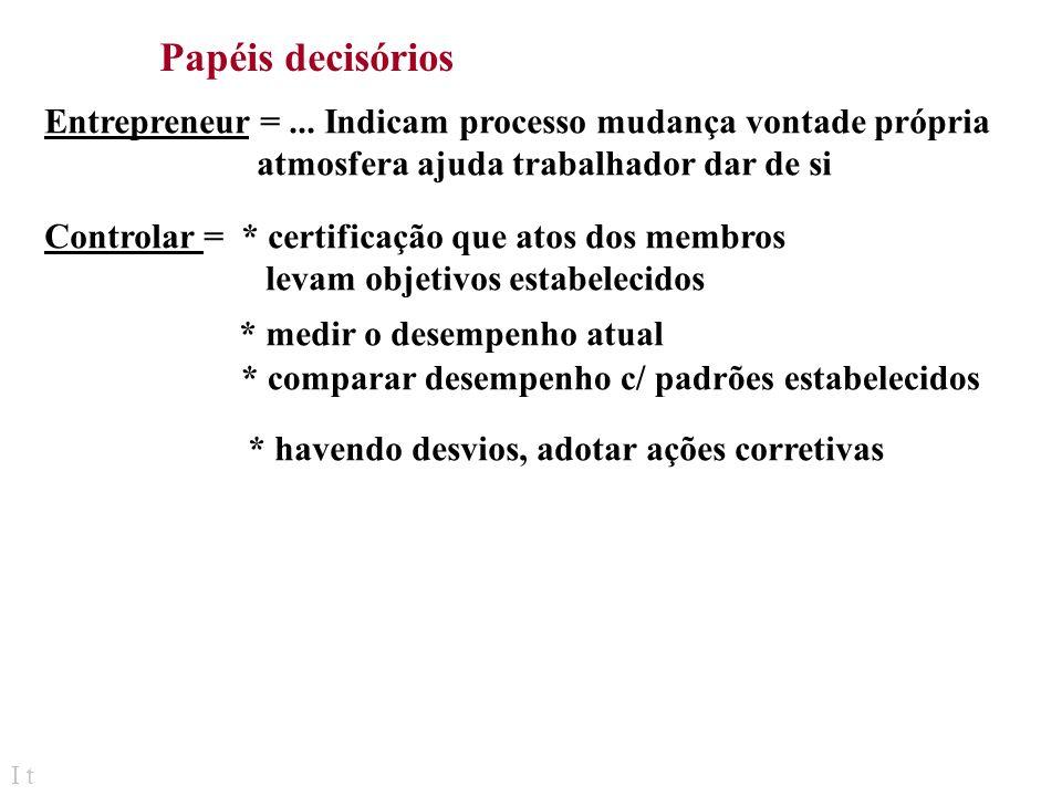 I t Habilitações = desempenho eficaz diferentes níveis de administração conceitual humana técnica Gerência de 1ª linha Gerência intermediária conceitu