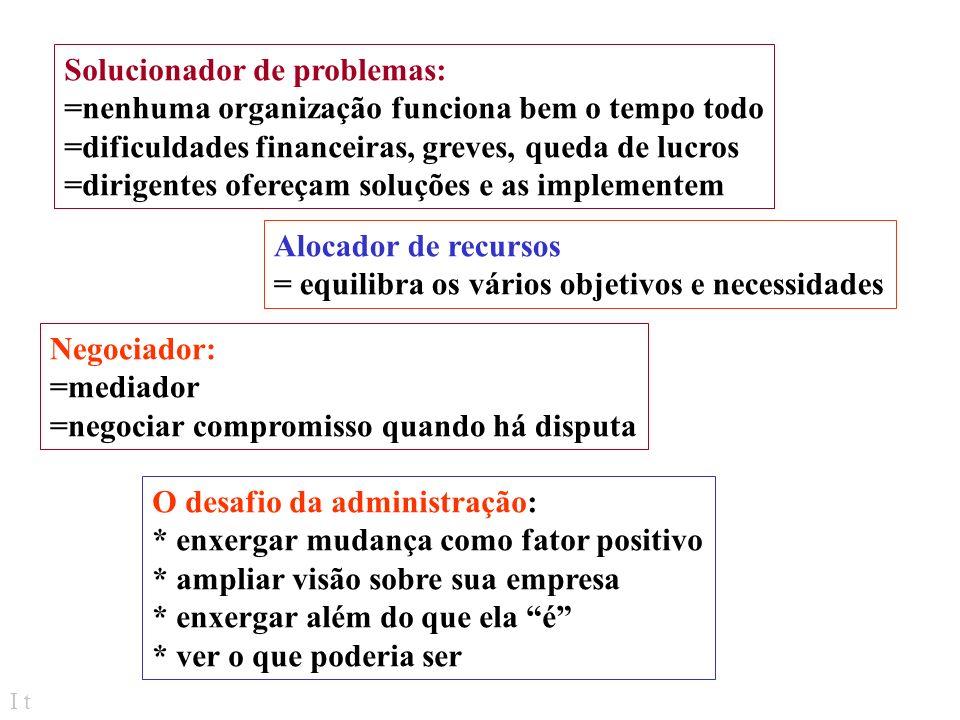 I t Gerentes de 1ª linha =Responsáveis pelos colaboradores operacionais =não supervisionam outros Adm. de nível + baixo =organizacional Gerentes médio
