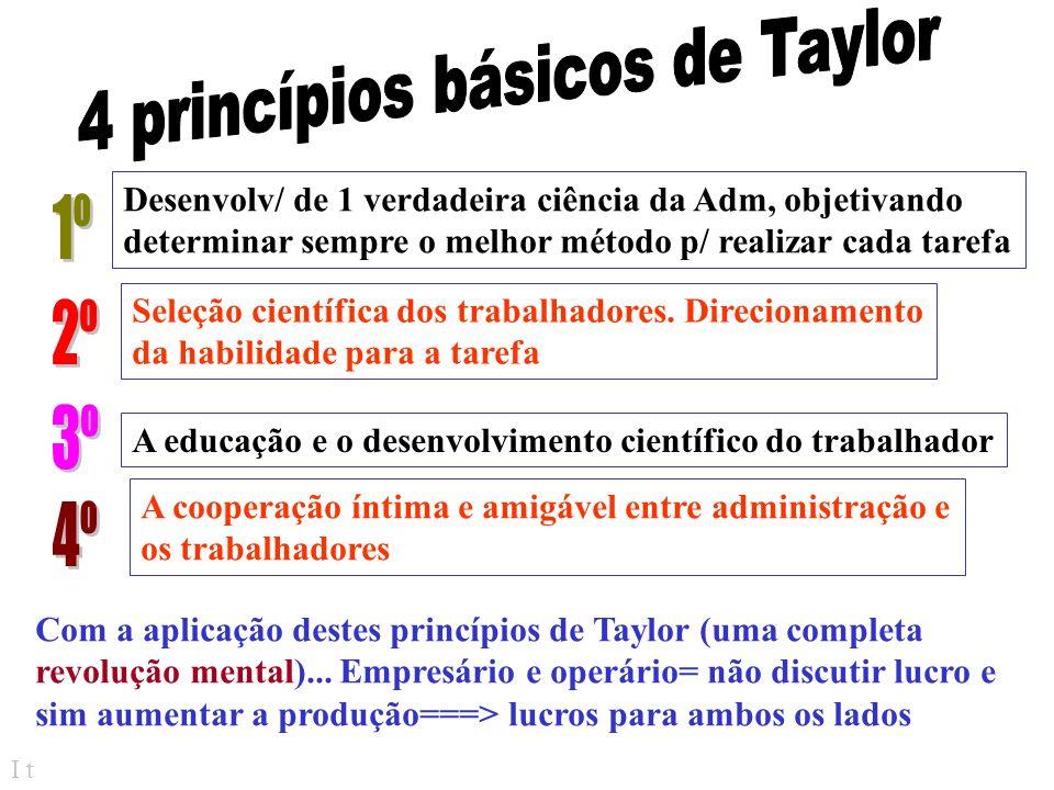 I t Frederick W. Taylor (1856-1915) *sistema baseado no estudo dos tempos *cronometrou tempos e movimentos dos operários *projetou métodos melhores e