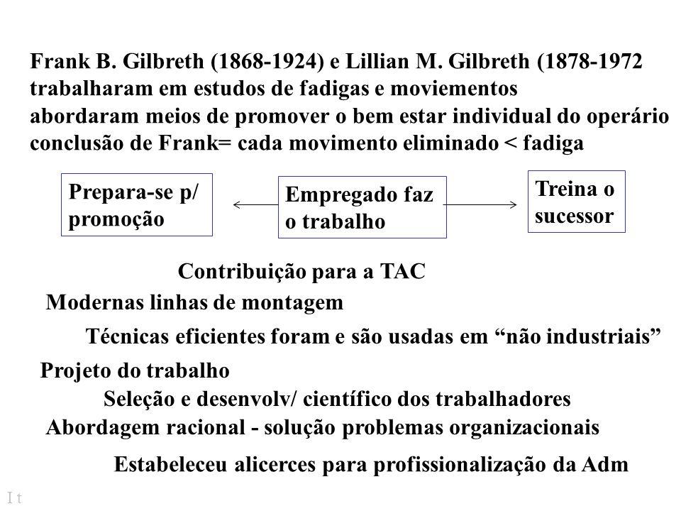 I t Henry L. Gantt ( 1861 - 1919) Parceiro de Taylor Quando só, reconsiderou o sistema de incentivos de Taylor Criou bonificação quando trabalhador cu