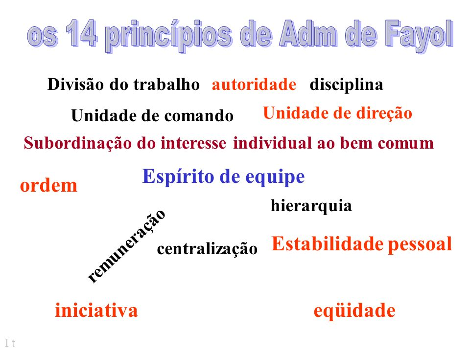 I t (1841 - 1925) Fundador da Escola Clássica de Administração Responsável p/ sistematizar comportamento dos Adms. Acreditava: c/ previsão científica