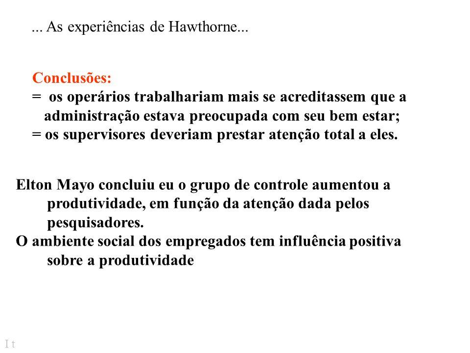 I t... As experiências de Hawthorne... Operários divididos em grupos de testes que eram submetidos a deliberadas mudanças na iluminação e em grupos de