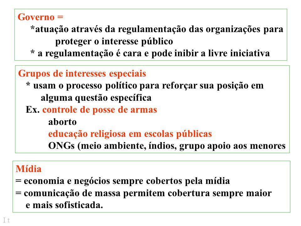 I t ELEMENTOS DO AMBIENTE DE AÇÃO DIRETA *stakeholders externos = grupos como sindicatos, fornecedores competidores, consumidores,interesses especiais