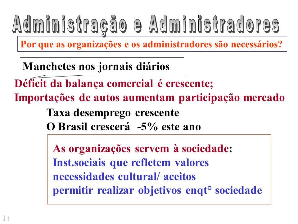 I t Por que as organizações e os administradores são necessários.