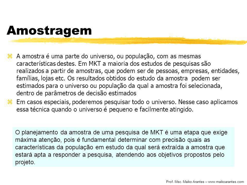 Prof. Msc. Maiko Arantes – www.maikoarantes.com Amostragem zA amostra é uma parte do universo, ou população, com as mesmas características destes. Em