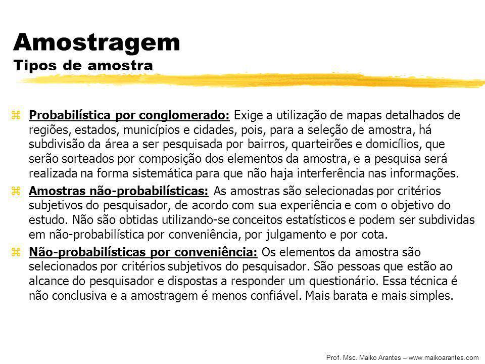 Prof. Msc. Maiko Arantes – www.maikoarantes.com Amostragem Tipos de amostra zProbabilística por conglomerado: Exige a utilização de mapas detalhados d