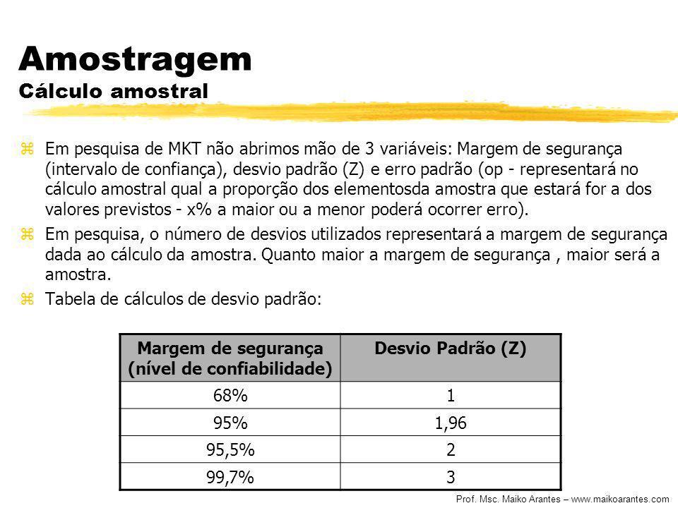 Prof. Msc. Maiko Arantes – www.maikoarantes.com Amostragem Cálculo amostral zEm pesquisa de MKT não abrimos mão de 3 variáveis: Margem de segurança (i