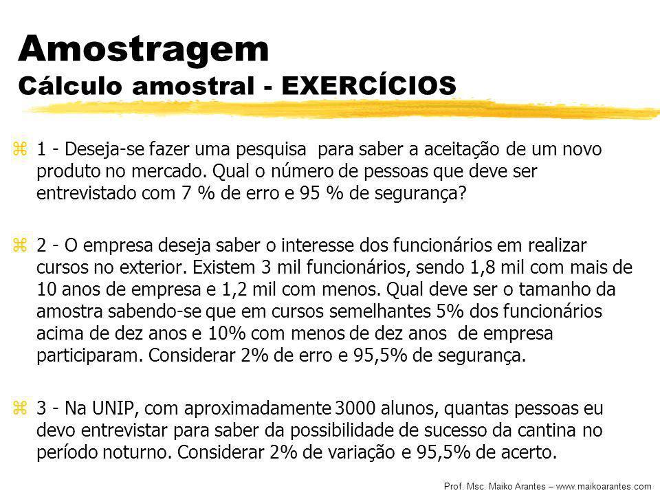 Prof. Msc. Maiko Arantes – www.maikoarantes.com Amostragem Cálculo amostral - EXERCÍCIOS z1 - Deseja-se fazer uma pesquisa para saber a aceitação de u