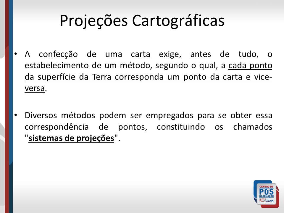 São estudados os processos de construção de cada tipo de projeção e sua seleção, de acordo com a finalidade em vista.