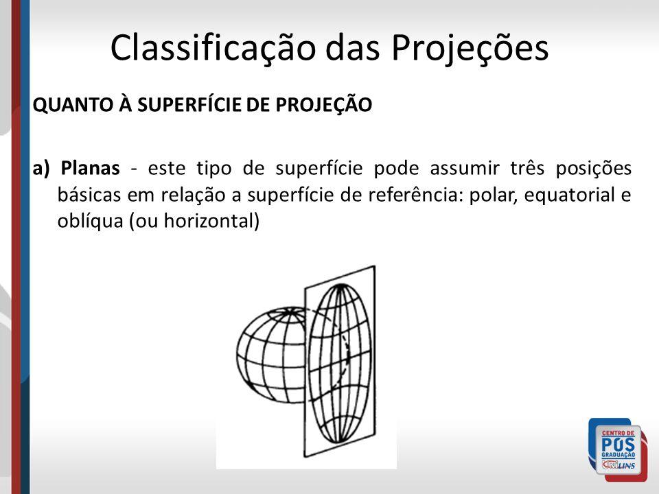 QUANTO À SUPERFÍCIE DE PROJEÇÃO b) Cônicas - embora esta não seja uma superfície plana, já que a superfície de projeção é o cone, ela pode ser desenvolvida em um plano sem que haja distorções, e funciona como superfície auxiliar na obtenção de uma representação.