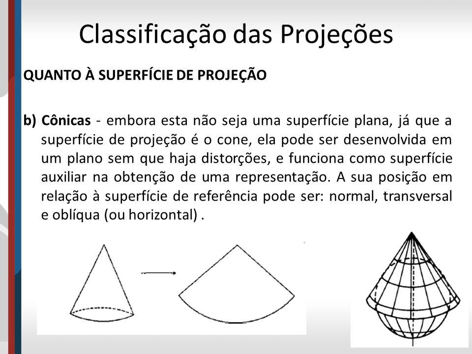 QUANTO À SUPERFÍCIE DE PROJEÇÃO c)Cilíndricas - tal qual a superfície cônica, a superfície de projeção que utiliza o cilindro pode ser desenvolvida em um plano e suas possíveis posições em relação a superfície de referência podem ser: equatorial, transversal e oblíqua (ou horizontal).