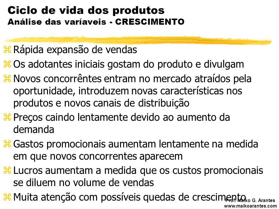 Prof. Maiko G. Arantes www.maikoarantes.com Ciclo de vida dos produtos Análise das varíaveis - CRESCIMENTO zRápida expansão de vendas zOs adotantes in