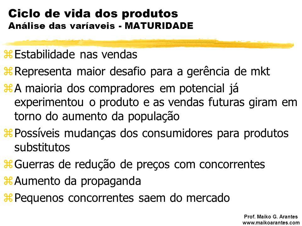 Prof. Maiko G. Arantes www.maikoarantes.com Ciclo de vida dos produtos Análise das varíaveis - MATURIDADE zEstabilidade nas vendas zRepresenta maior d