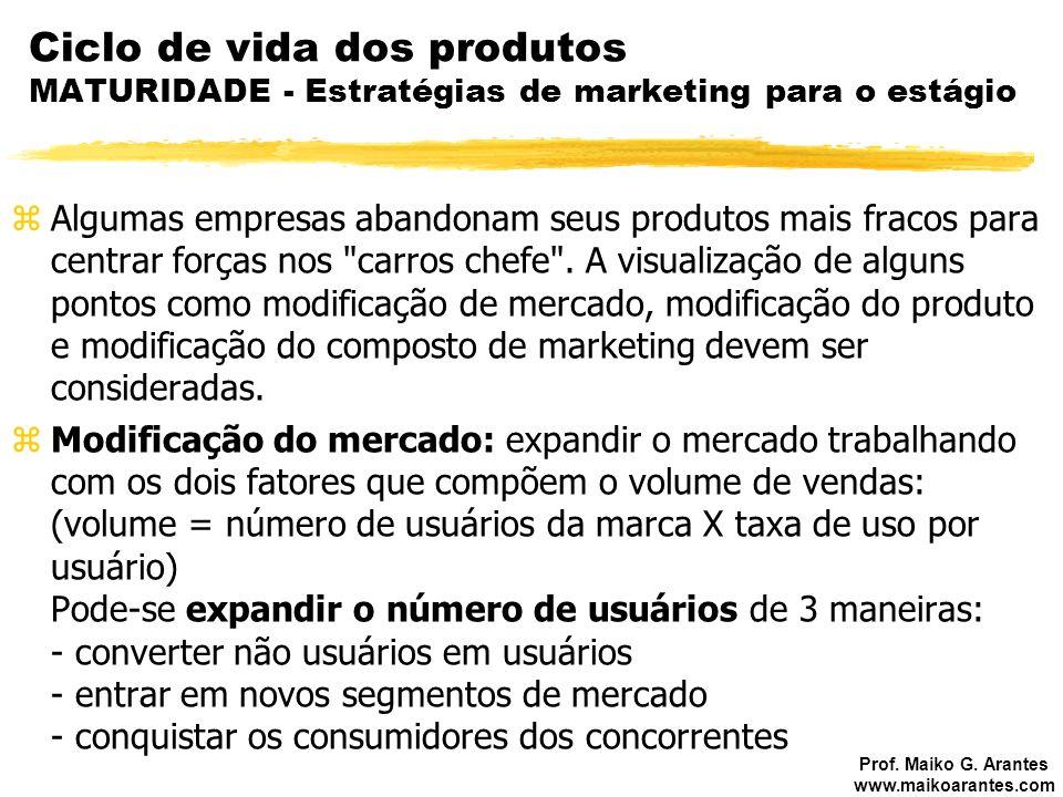 Prof. Maiko G. Arantes www.maikoarantes.com Ciclo de vida dos produtos MATURIDADE - Estratégias de marketing para o estágio zAlgumas empresas abandona