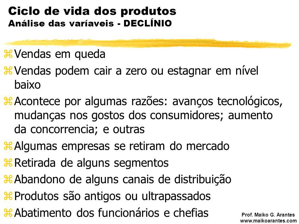 Prof. Maiko G. Arantes www.maikoarantes.com Ciclo de vida dos produtos Análise das varíaveis - DECLÍNIO zVendas em queda zVendas podem cair a zero ou