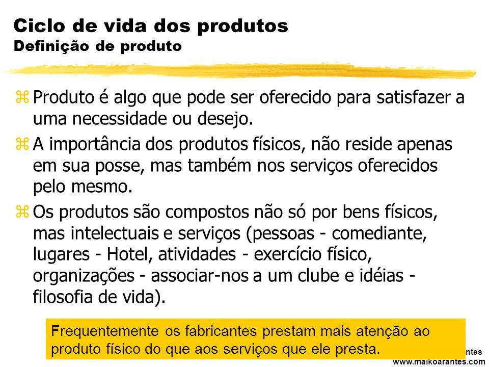 Prof. Maiko G. Arantes www.maikoarantes.com Ciclo de vida dos produtos Definição de produto zProduto é algo que pode ser oferecido para satisfazer a u