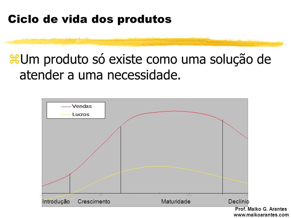 Prof. Maiko G. Arantes www.maikoarantes.com Ciclo de vida dos produtos zUm produto só existe como uma solução de atender a uma necessidade. zA alteraç