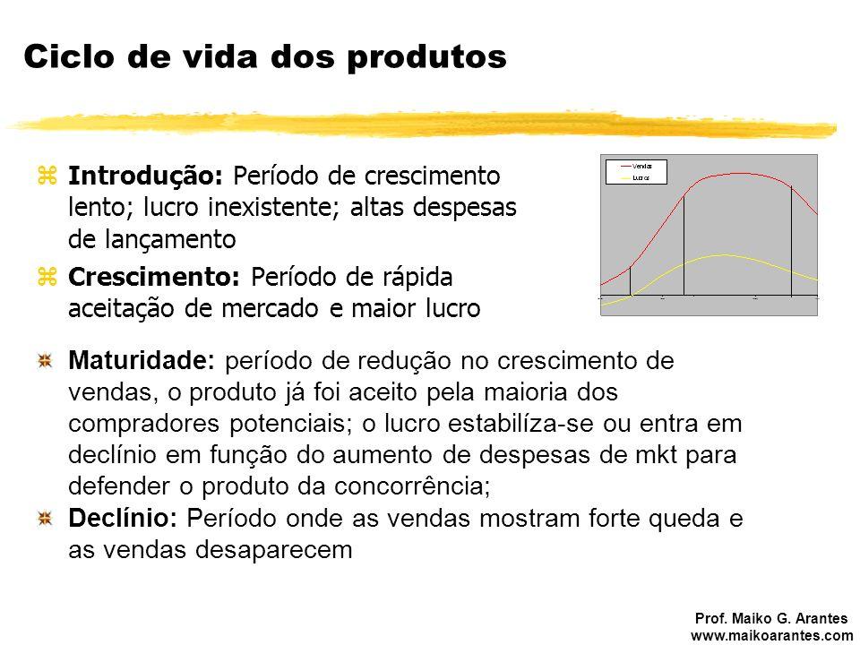 Prof. Maiko G. Arantes www.maikoarantes.com Ciclo de vida dos produtos zIntrodução: Período de crescimento lento; lucro inexistente; altas despesas de