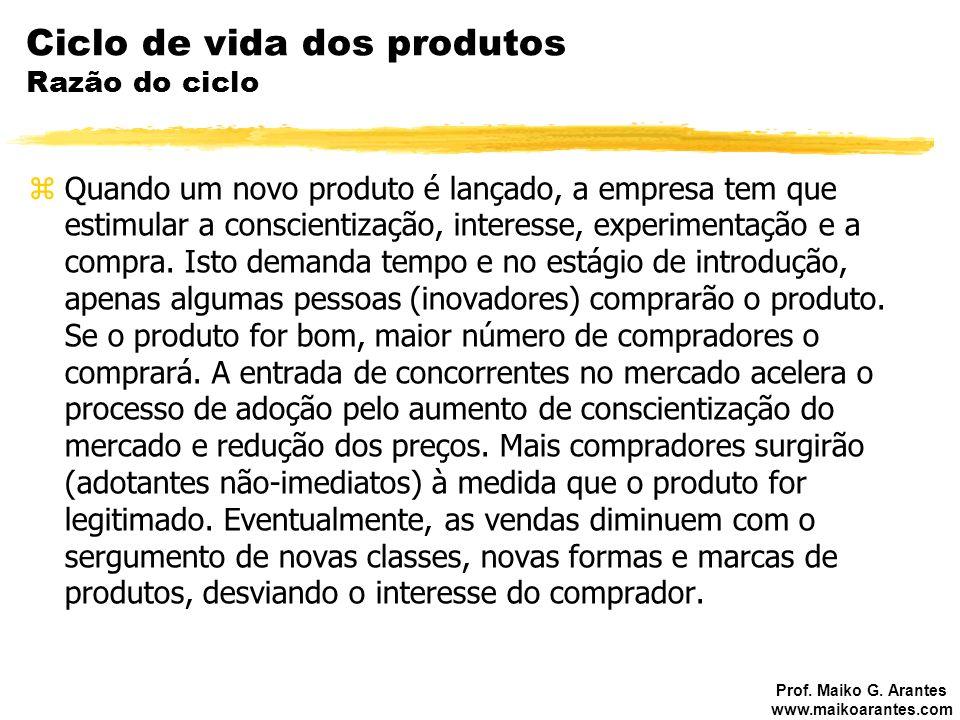 Prof. Maiko G. Arantes www.maikoarantes.com Ciclo de vida dos produtos Razão do ciclo zQuando um novo produto é lançado, a empresa tem que estimular a