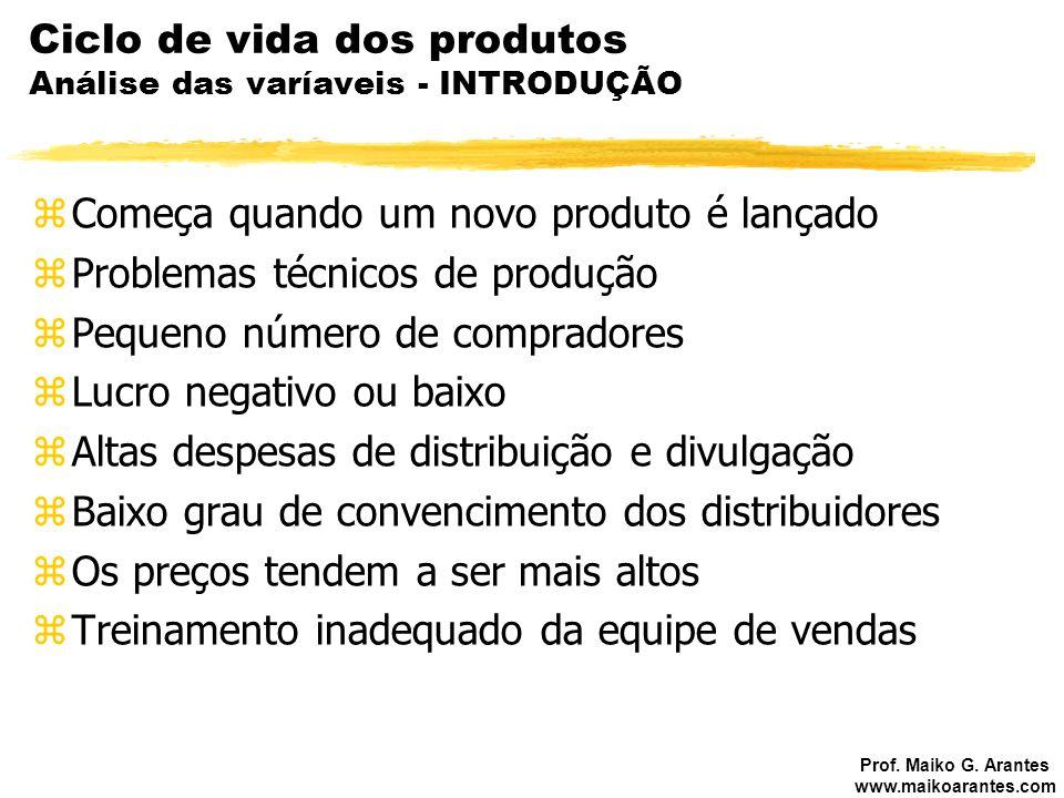 Prof. Maiko G. Arantes www.maikoarantes.com Ciclo de vida dos produtos Análise das varíaveis - INTRODUÇÃO zComeça quando um novo produto é lançado zPr