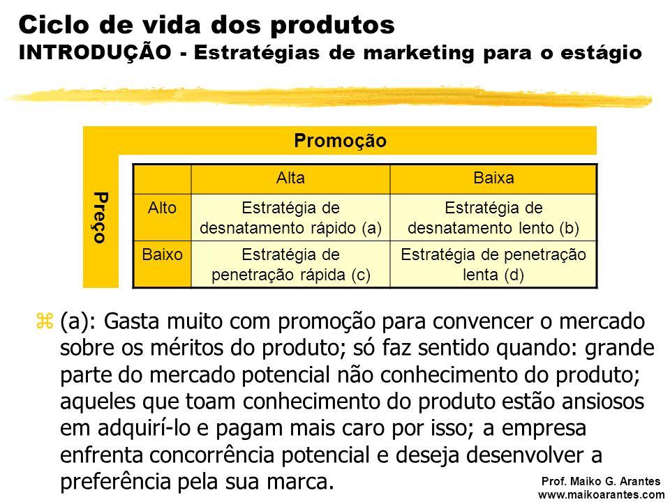 Prof. Maiko G. Arantes www.maikoarantes.com Ciclo de vida dos produtos INTRODUÇÃO - Estratégias de marketing para o estágio z(a): Gasta muito com prom