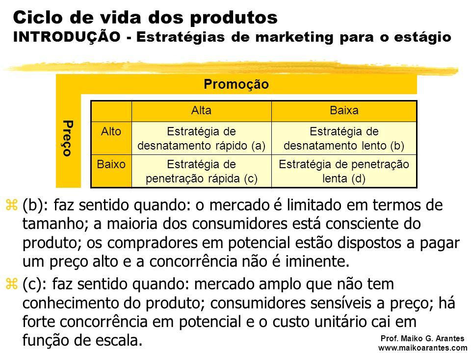 Prof. Maiko G. Arantes www.maikoarantes.com Ciclo de vida dos produtos INTRODUÇÃO - Estratégias de marketing para o estágio z(b): faz sentido quando:
