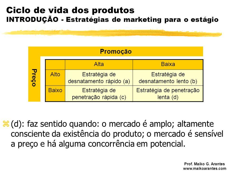 Prof. Maiko G. Arantes www.maikoarantes.com Ciclo de vida dos produtos INTRODUÇÃO - Estratégias de marketing para o estágio z(d): faz sentido quando: