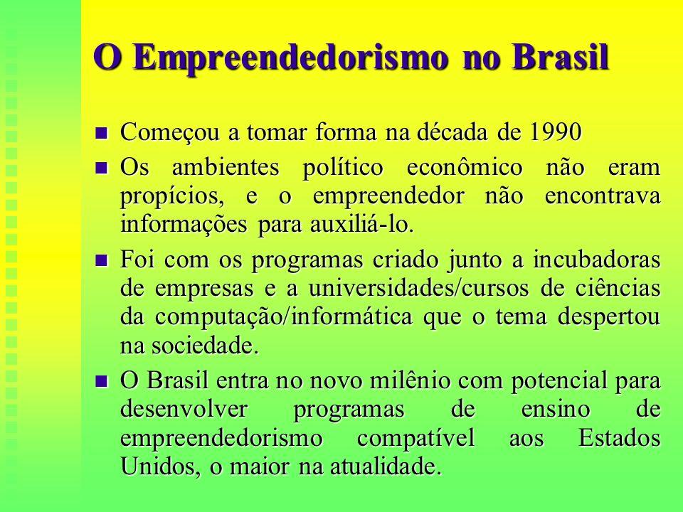 O Empreendedorismo no Brasil Começou a tomar forma na década de 1990 Começou a tomar forma na década de 1990 Os ambientes político econômico não eram