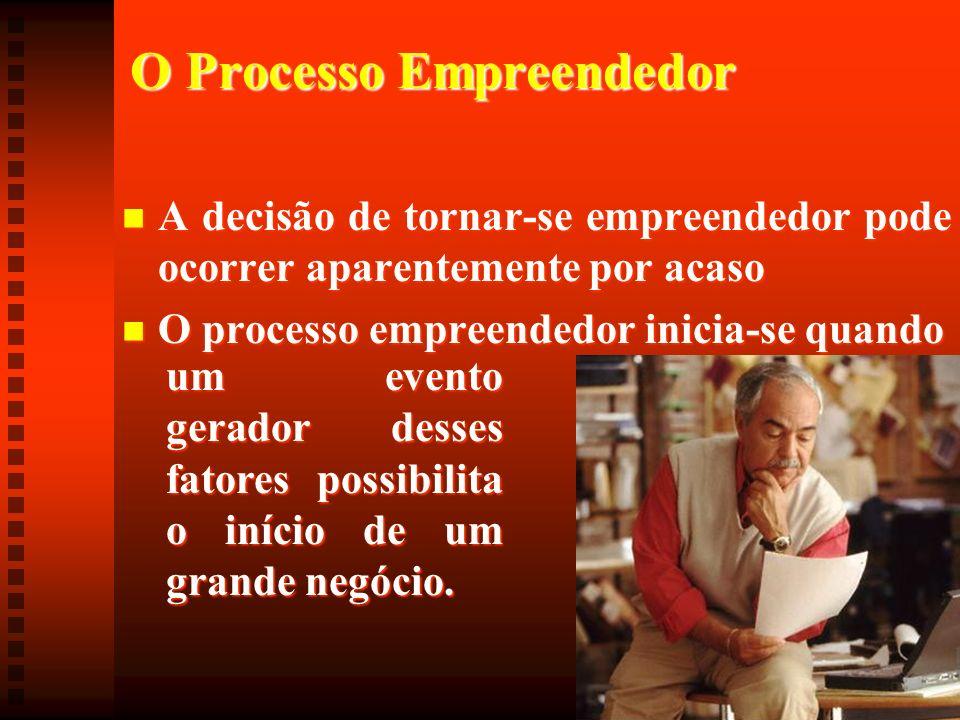 O Processo Empreendedor A decisão de tornar-se empreendedor pode ocorrer aparentemente por acaso A decisão de tornar-se empreendedor pode ocorrer apar
