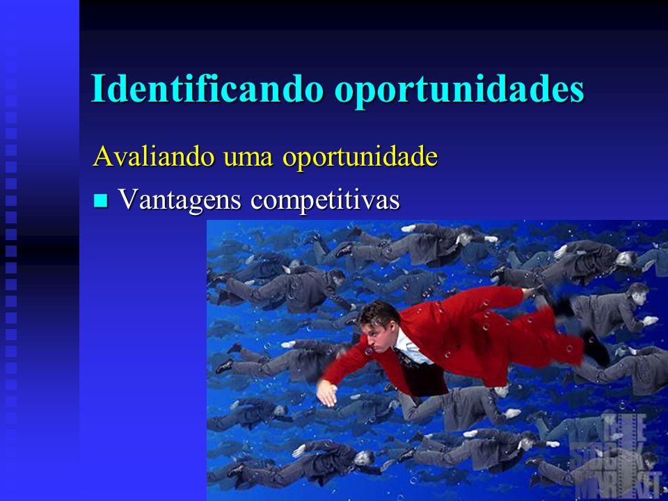 Identificando oportunidades Avaliando uma oportunidade Vantagens competitivas Vantagens competitivas