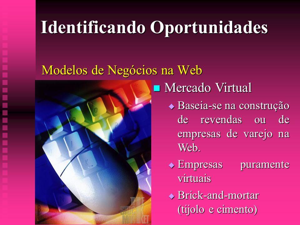 Identificando Oportunidades Modelos de Negócios na Web Mercado Virtual Mercado Virtual Baseia-se na construção de revendas ou de empresas de varejo na