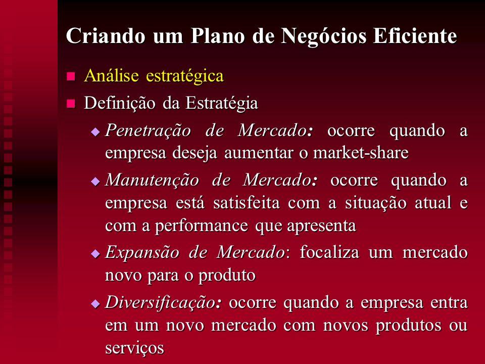Criando um Plano de Negócios Eficiente Análise estratégica Análise estratégica Definição da Estratégia Definição da Estratégia Penetração de Mercado: