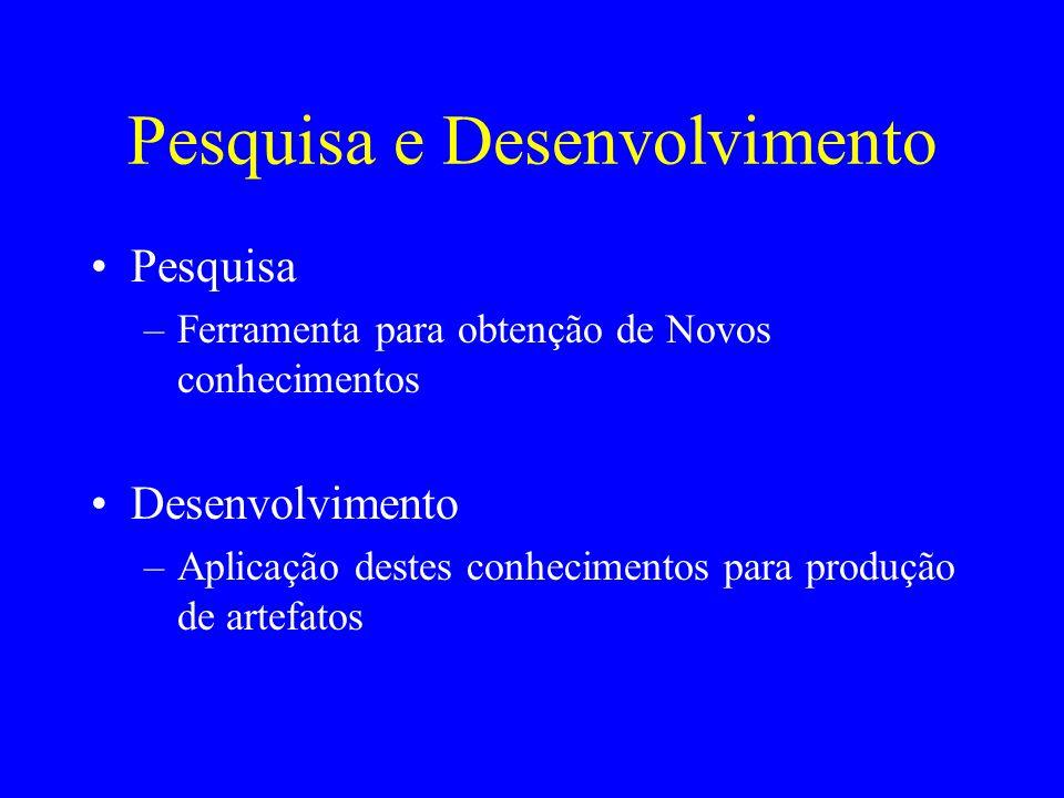 Pesquisa e Desenvolvimento Pesquisa –Ferramenta para obtenção de Novos conhecimentos Desenvolvimento –Aplicação destes conhecimentos para produção de
