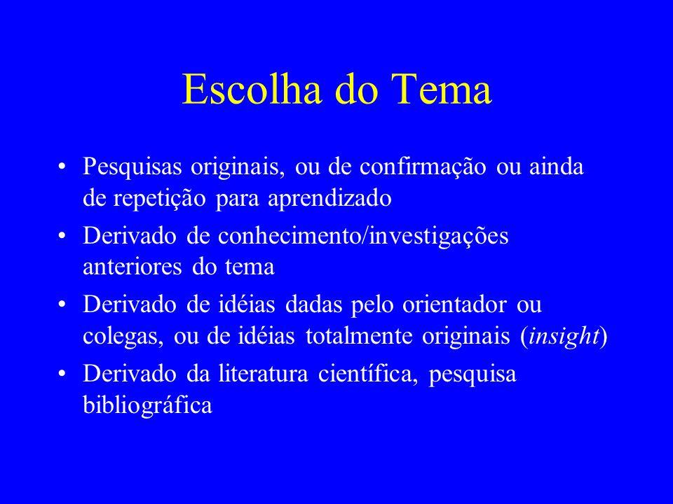 Escolha do Tema Pesquisas originais, ou de confirmação ou ainda de repetição para aprendizado Derivado de conhecimento/investigações anteriores do tem