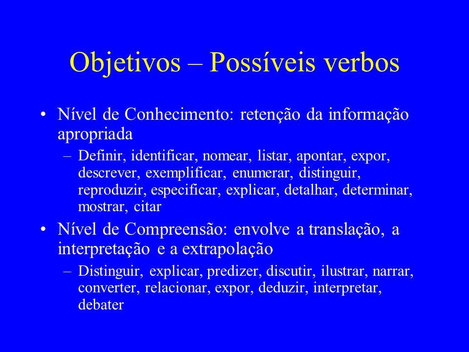 Objetivos – Possíveis verbos Nível de Conhecimento: retenção da informação apropriada –Definir, identificar, nomear, listar, apontar, expor, descrever