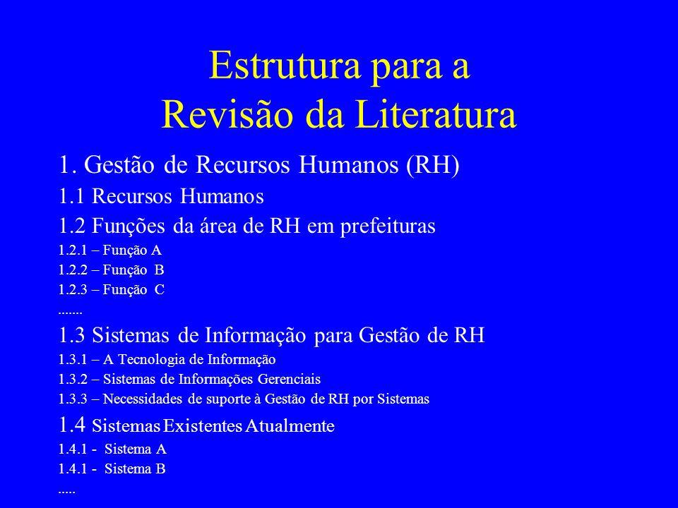 Estrutura para a Revisão da Literatura 1. Gestão de Recursos Humanos (RH) 1.1 Recursos Humanos 1.2 Funções da área de RH em prefeituras 1.2.1 – Função