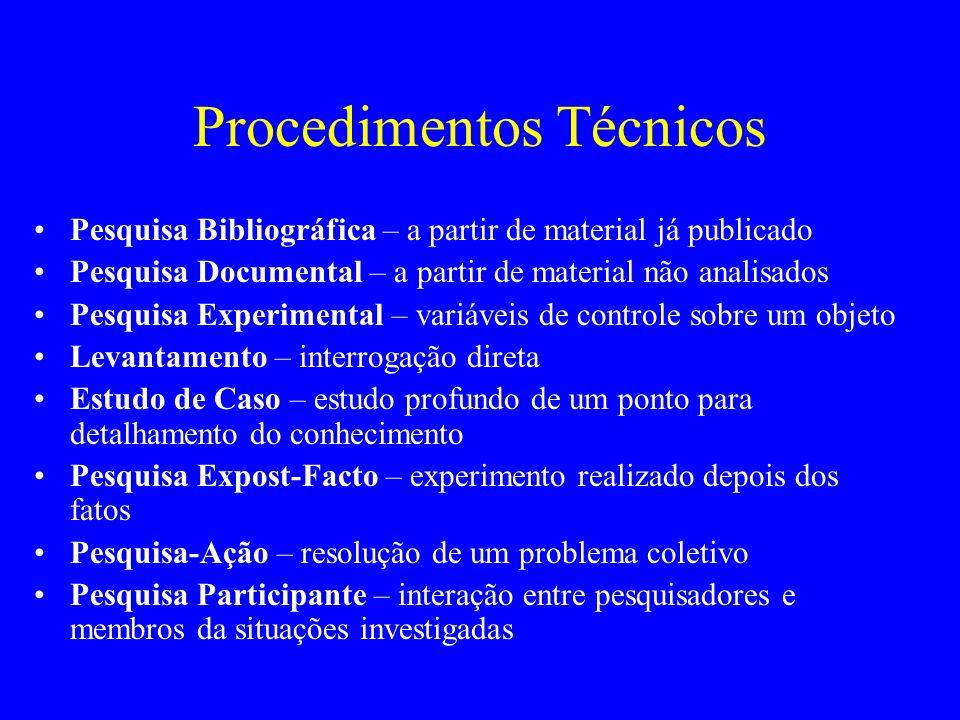 Procedimentos Técnicos Pesquisa Bibliográfica – a partir de material já publicado Pesquisa Documental – a partir de material não analisados Pesquisa E
