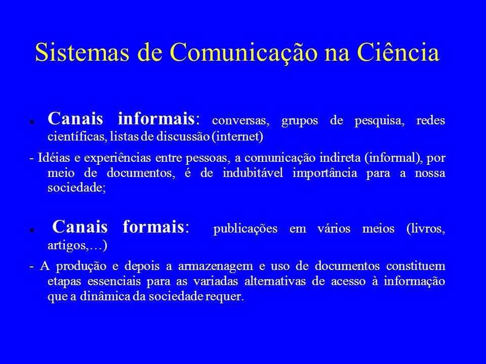 Sistemas de Comunicação na Ciência Canais informais: conversas, grupos de pesquisa, redes científicas, listas de discussão (internet) - Idéias e exper