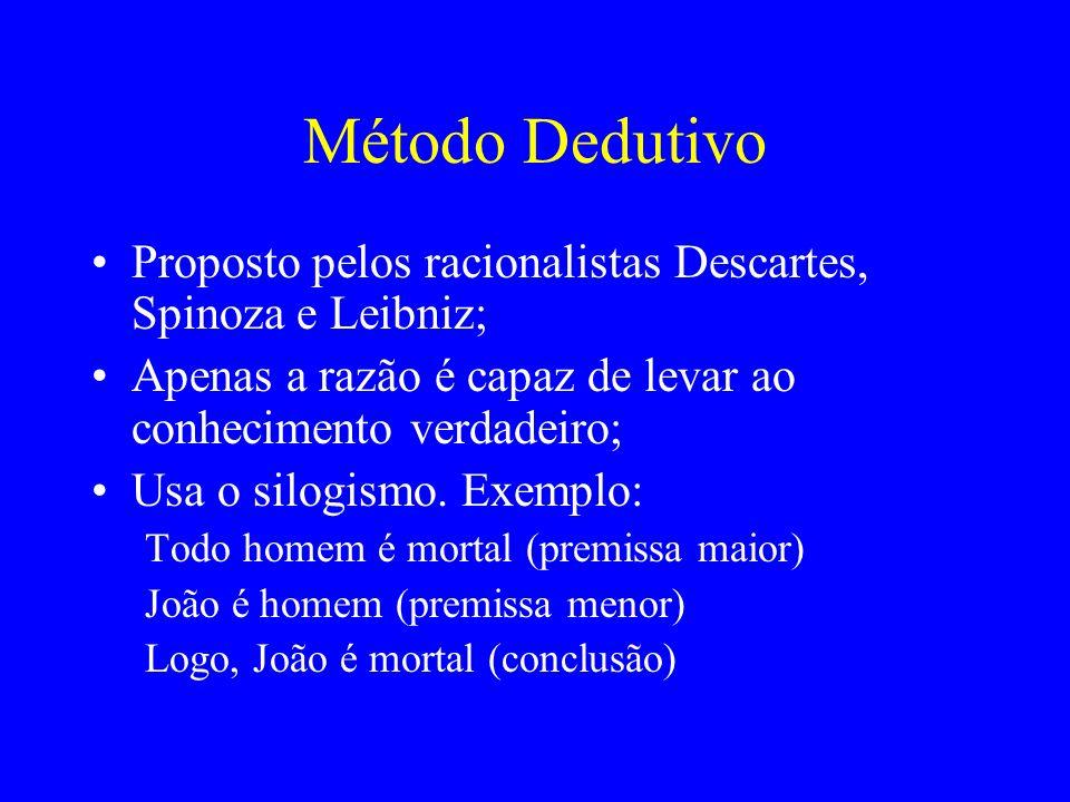 Método Dedutivo Proposto pelos racionalistas Descartes, Spinoza e Leibniz; Apenas a razão é capaz de levar ao conhecimento verdadeiro; Usa o silogismo