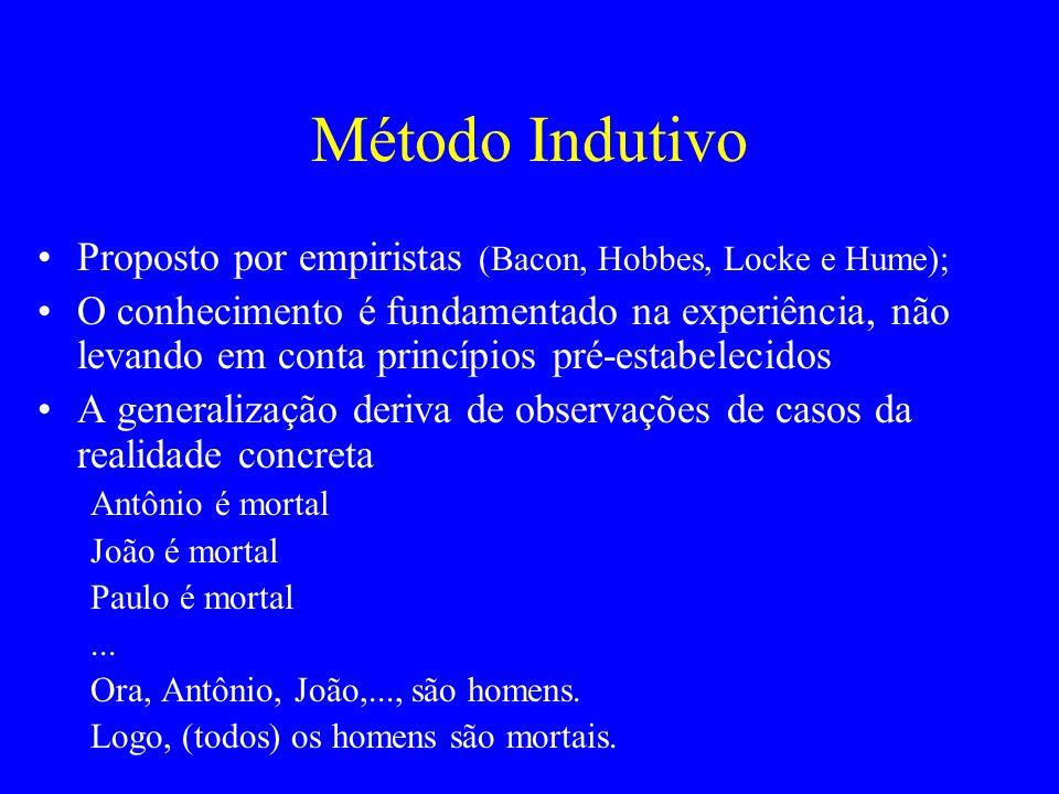 Método Indutivo Proposto por empiristas (Bacon, Hobbes, Locke e Hume); O conhecimento é fundamentado na experiência, não levando em conta princípios p