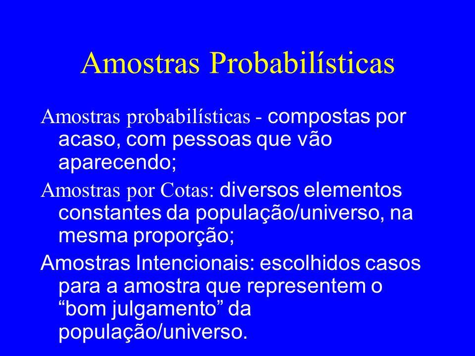Amostras Probabilísticas Amostras probabilísticas - compostas por acaso, com pessoas que vão aparecendo; Amostras por Cotas: diversos elementos consta