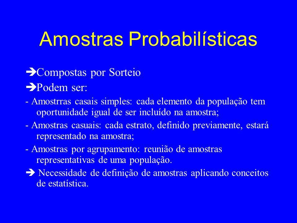 Amostras Probabilísticas Compostas por Sorteio Podem ser: - Amostrras casais simples: cada elemento da população tem oportunidade igual de ser incluíd