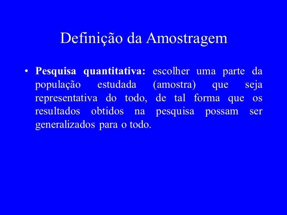 Definição da Amostragem Pesquisa quantitativa: escolher uma parte da população estudada (amostra) que seja representativa do todo, de tal forma que os